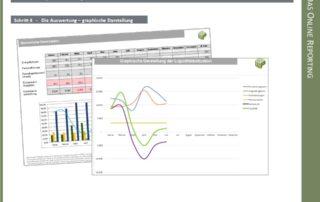 Online Liquiditätsplanung